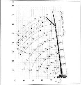 80 ton